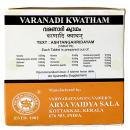Варанади Кватхам